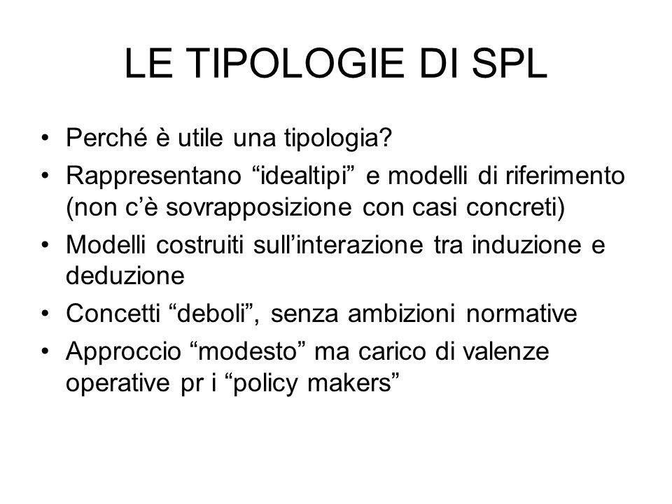 LE TIPOLOGIE DI SPL Perché è utile una tipologia.