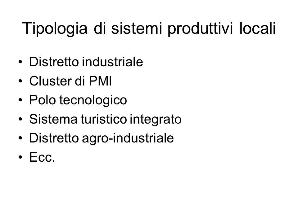 Tipologia di sistemi produttivi locali Distretto industriale Cluster di PMI Polo tecnologico Sistema turistico integrato Distretto agro-industriale Ecc.