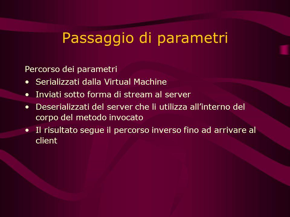 Passaggio di parametri Percorso dei parametri Serializzati dalla Virtual Machine Inviati sotto forma di stream al server Deserializzati del server che li utilizza all'interno del corpo del metodo invocato Il risultato segue il percorso inverso fino ad arrivare al client