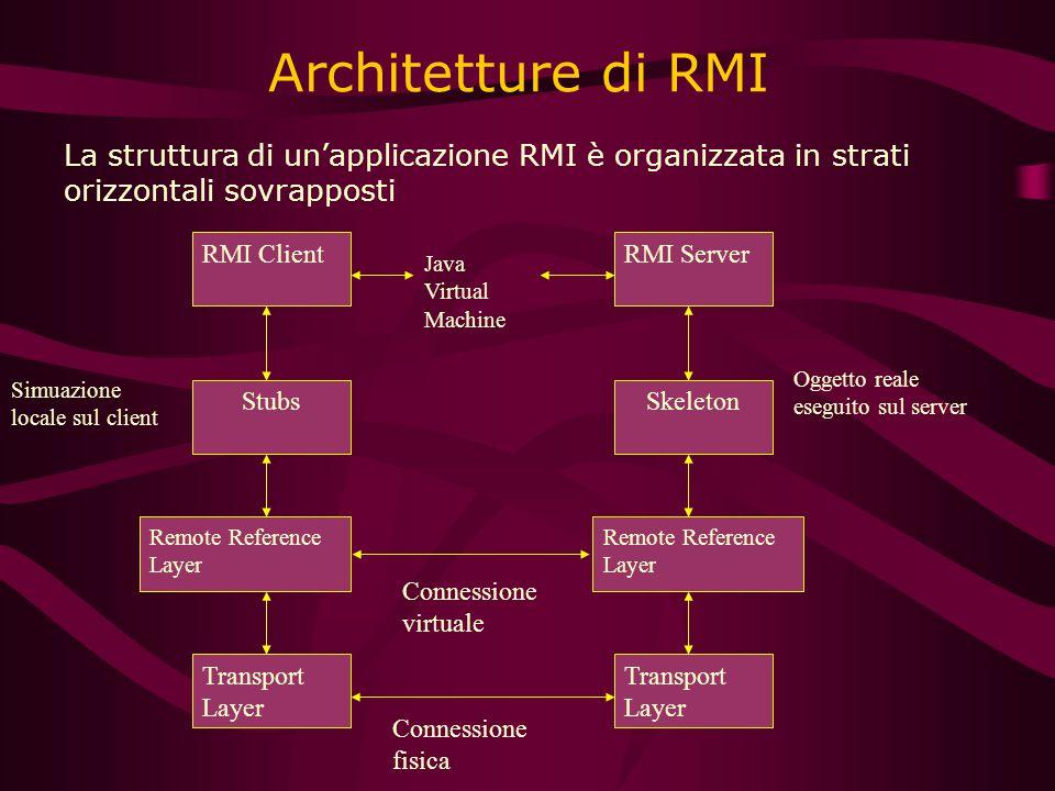 // implementazione dell'oggetto remoto package hello; import java.rmi.RemoteException; import java.rmi.Naming; import java.rmi.server.UnicastRemoteObject; import java.rmi.RMISecurityManager; public class HelloImpl extends UnicastRemoteObject implements Hello{ public HelloImpl()throws RemoteException{ super(); } public String sayHello(){ return Hello World ; } public static void main(String args[]){ if(System.getSecurityManager() == null){ System.setSecurityManager(new RMISecurityManager()); } try { HelloImpl obj = new HelloImpl(); Naming.rebind( //localhost/HelloServer ,obj); System.out.println( Hello Server bound in registry ); }catch(Exception e){ System.out.println( HelloImpl err: +e.getMessage()); }}}