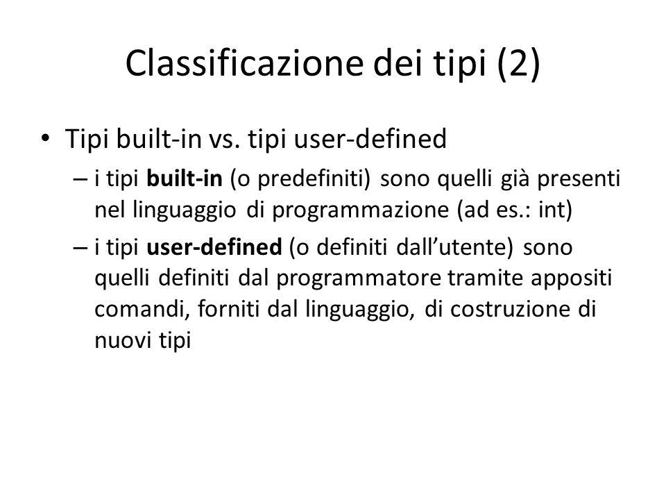 Classificazione dei tipi (2) Tipi built-in vs.