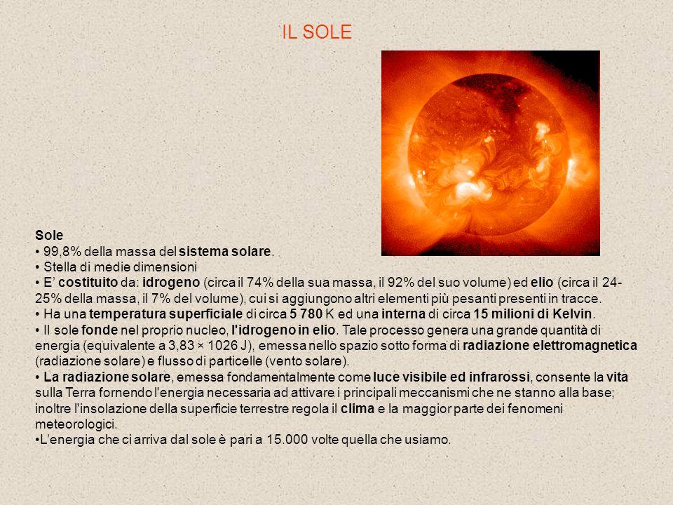 IL SOLE Sole 99,8% della massa del sistema solare. Stella di medie dimensioni E' costituito da: idrogeno (circa il 74% della sua massa, il 92% del suo