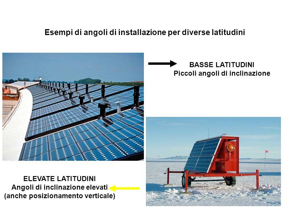 Esempi di angoli di installazione per diverse latitudini BASSE LATITUDINI Piccoli angoli di inclinazione ELEVATE LATITUDINI Angoli di inclinazione ele