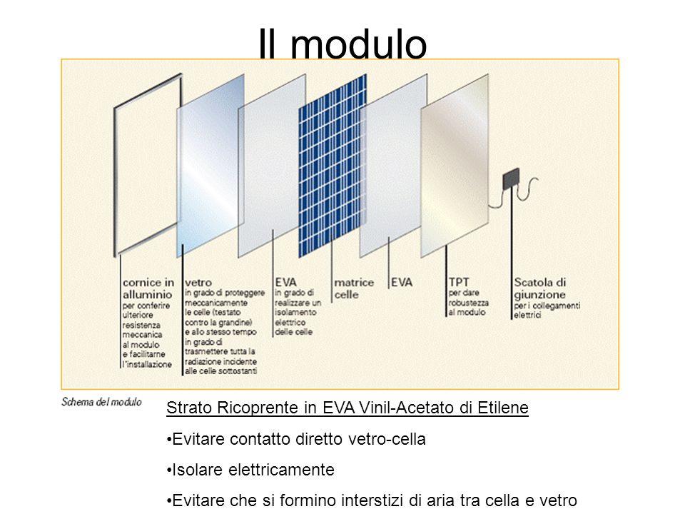 Il modulo Strato Ricoprente in EVA Vinil-Acetato di Etilene Evitare contatto diretto vetro-cella Isolare elettricamente Evitare che si formino interst