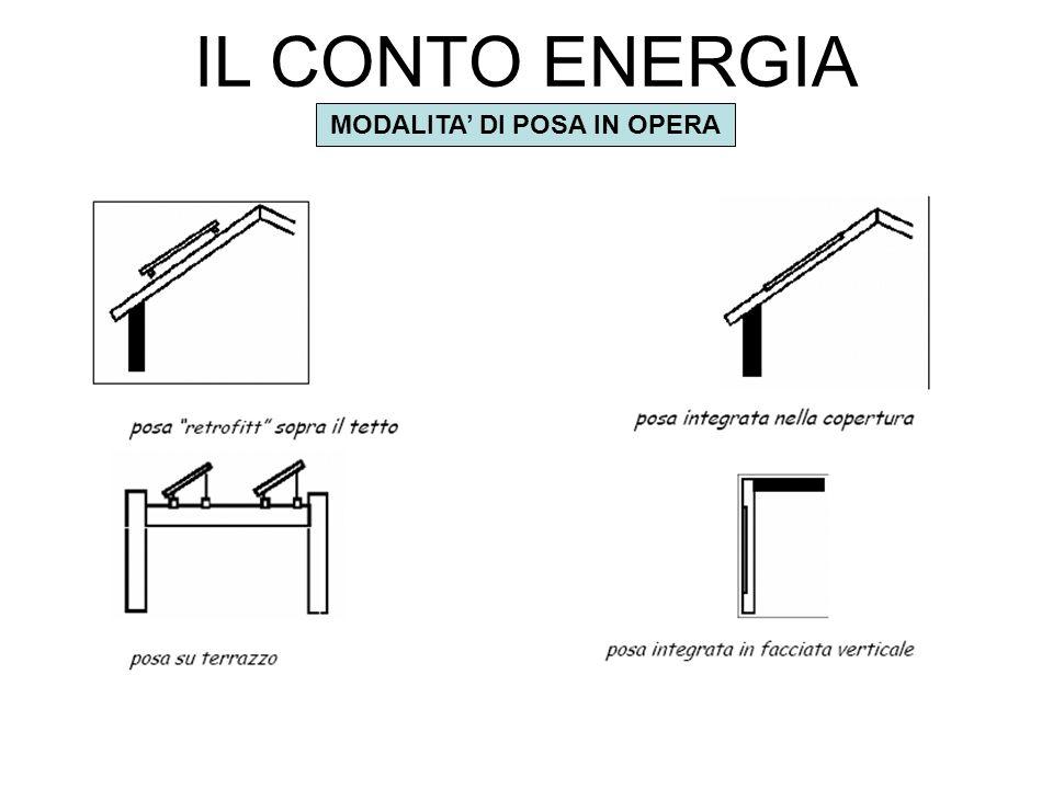 MODALITA' DI POSA IN OPERA IL CONTO ENERGIA