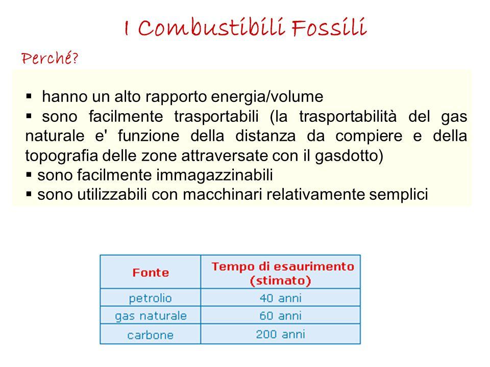  hanno un alto rapporto energia/volume  sono facilmente trasportabili (la trasportabilità del gas naturale e' funzione della distanza da compiere e