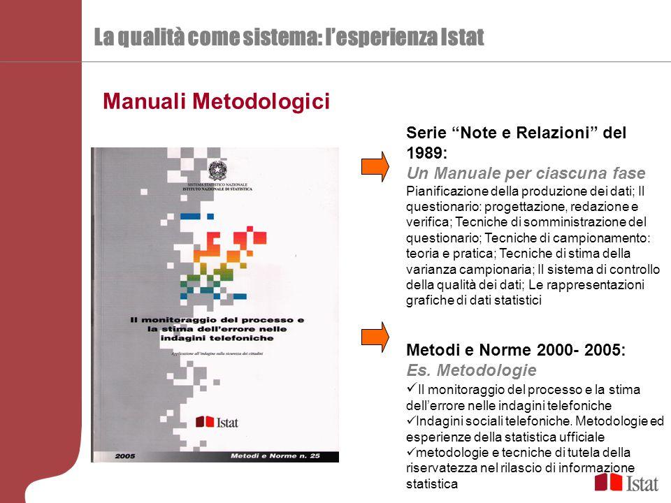 """La qualità come sistema: l'esperienza Istat Serie """"Note e Relazioni"""" del 1989: Un Manuale per ciascuna fase Pianificazione della produzione dei dati;"""