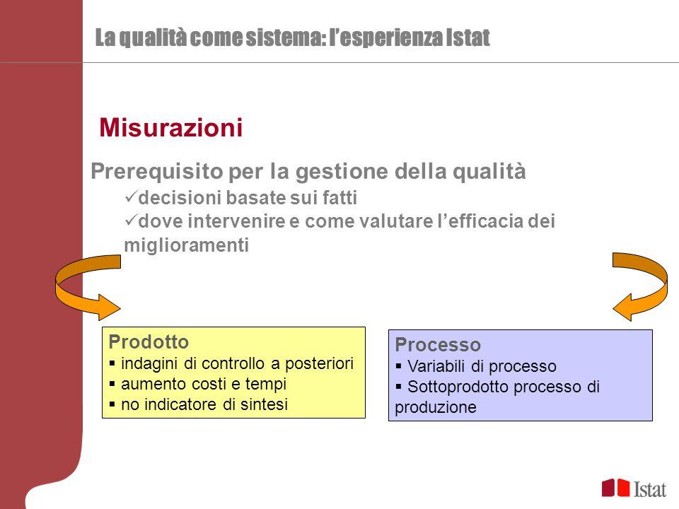 La qualità come sistema: l'esperienza Istat Misurazioni Prerequisito per la gestione della qualità decisioni basate sui fatti dove intervenire e come