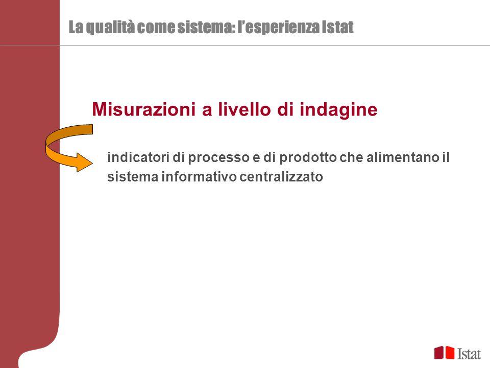 La qualità come sistema: l'esperienza Istat Misurazioni a livello di indagine indicatori di processo e di prodotto che alimentano il sistema informativo centralizzato