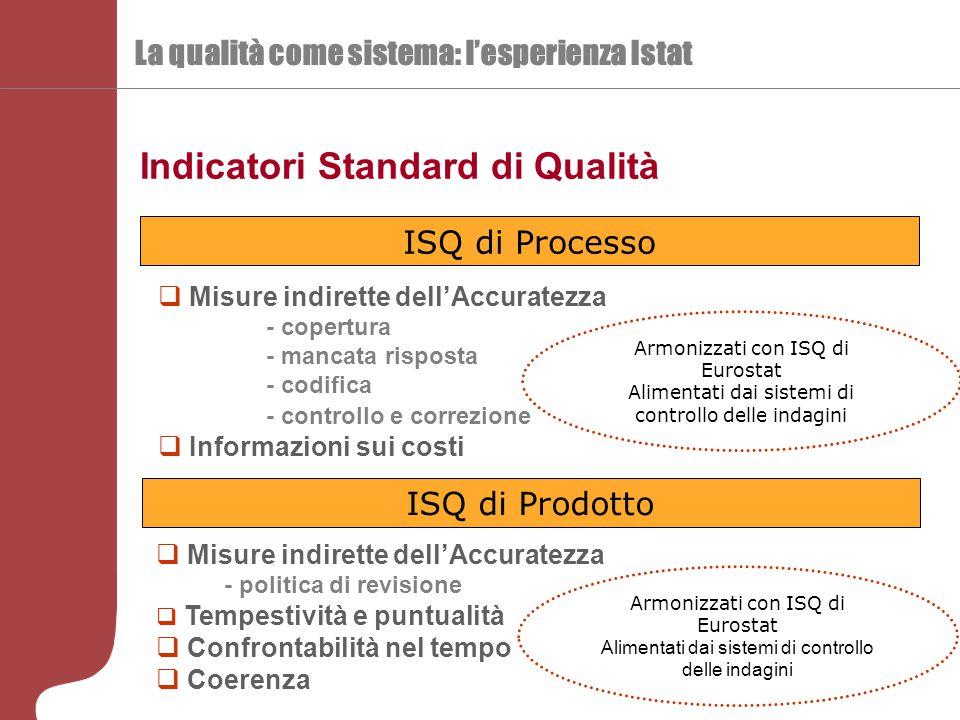 La qualità come sistema: l'esperienza Istat Indicatori Standard di Qualità ISQ di Processo  Misure indirette dell'Accuratezza - copertura - mancata r