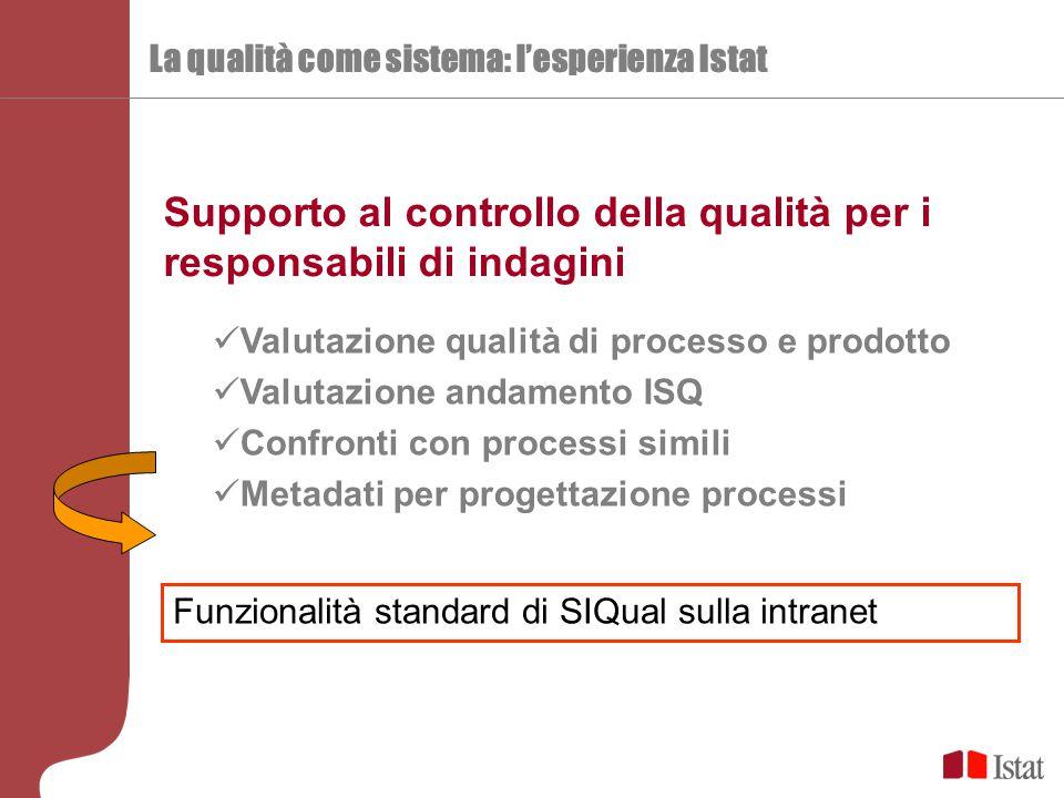 La qualità come sistema: l'esperienza Istat Valutazione qualità di processo e prodotto Valutazione andamento ISQ Confronti con processi simili Metadat