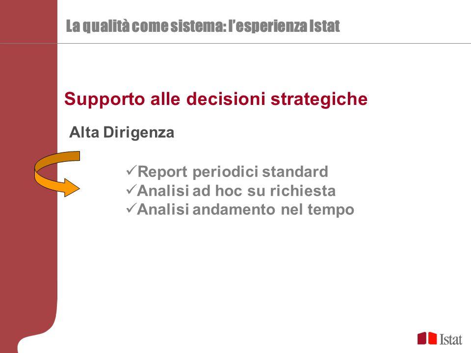 La qualità come sistema: l'esperienza Istat Supporto alle decisioni strategiche Alta Dirigenza Report periodici standard Analisi ad hoc su richiesta Analisi andamento nel tempo