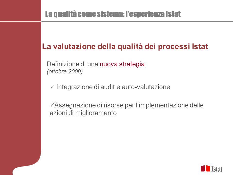La qualità come sistema: l'esperienza Istat La valutazione della qualità dei processi Istat Definizione di una nuova strategia (ottobre 2009) Integrazione di audit e auto-valutazione Assegnazione di risorse per l'implementazione delle azioni di miglioramento