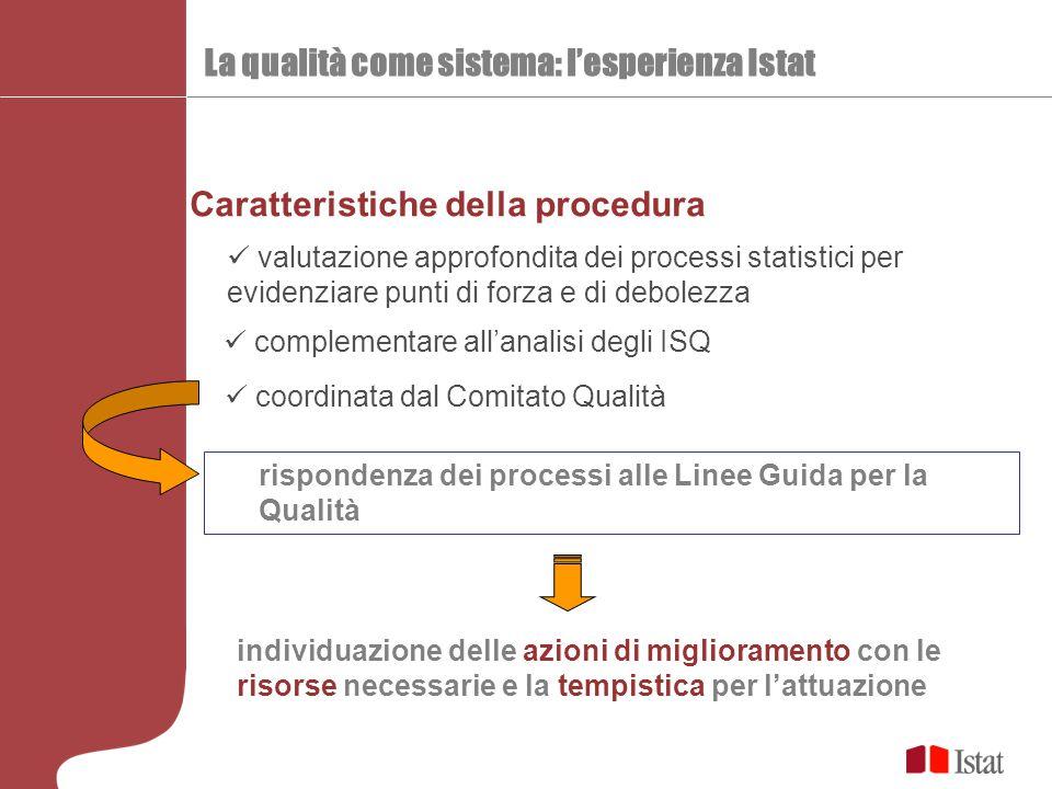 La qualità come sistema: l'esperienza Istat Caratteristiche della procedura valutazione approfondita dei processi statistici per evidenziare punti di