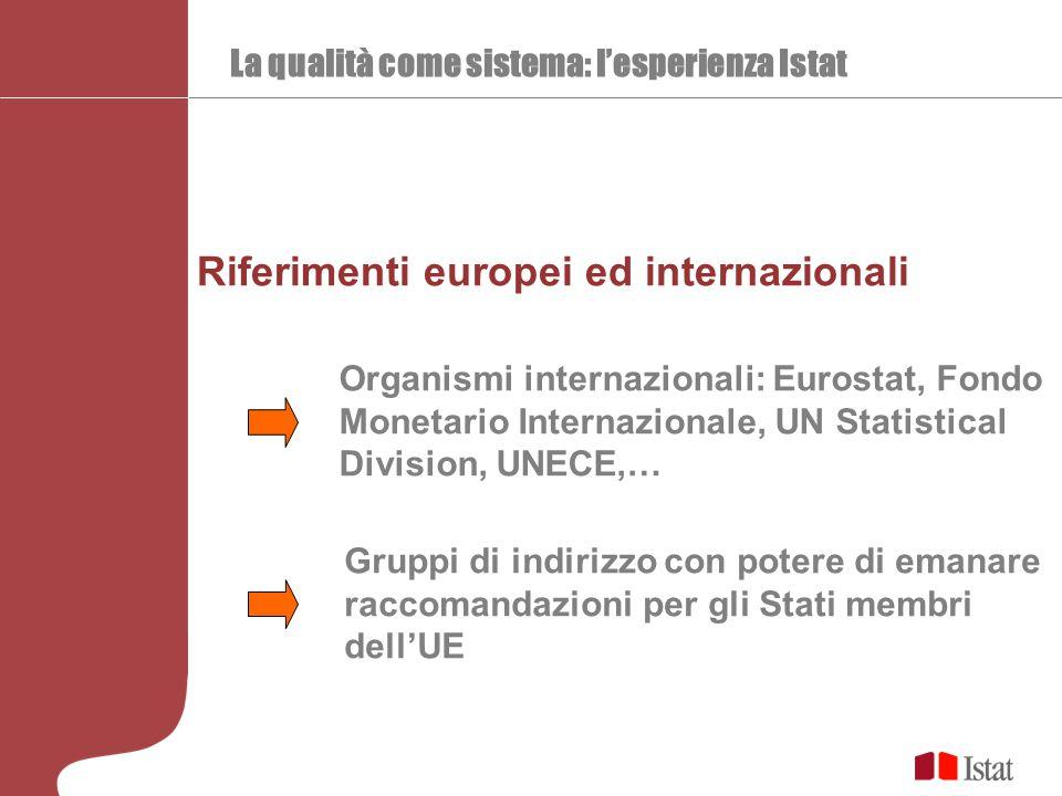 Riferimenti europei ed internazionali Gruppi di indirizzo con potere di emanare raccomandazioni per gli Stati membri dell'UE Organismi internazionali: Eurostat, Fondo Monetario Internazionale, UN Statistical Division, UNECE,…