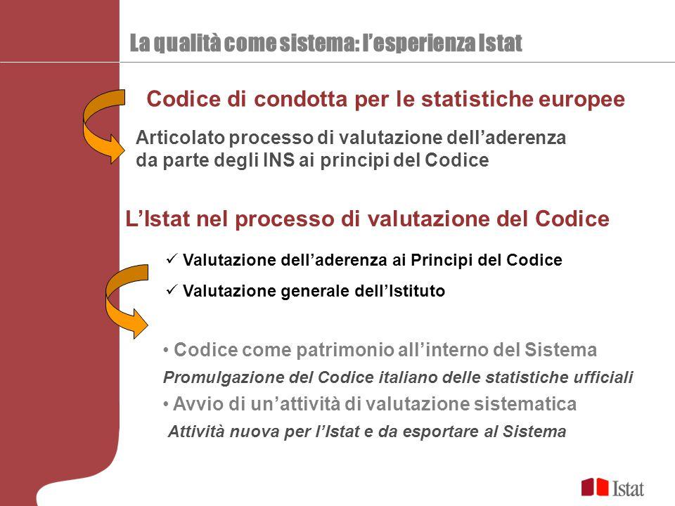 La qualità come sistema: l'esperienza Istat Codice di condotta per le statistiche europee L'Istat nel processo di valutazione del Codice Valutazione dell'aderenza ai Principi del Codice Valutazione generale dell'Istituto Codice come patrimonio all'interno del Sistema Promulgazione del Codice italiano delle statistiche ufficiali Avvio di un'attività di valutazione sistematica Attività nuova per l'Istat e da esportare al Sistema Articolato processo di valutazione dell'aderenza da parte degli INS ai principi del Codice