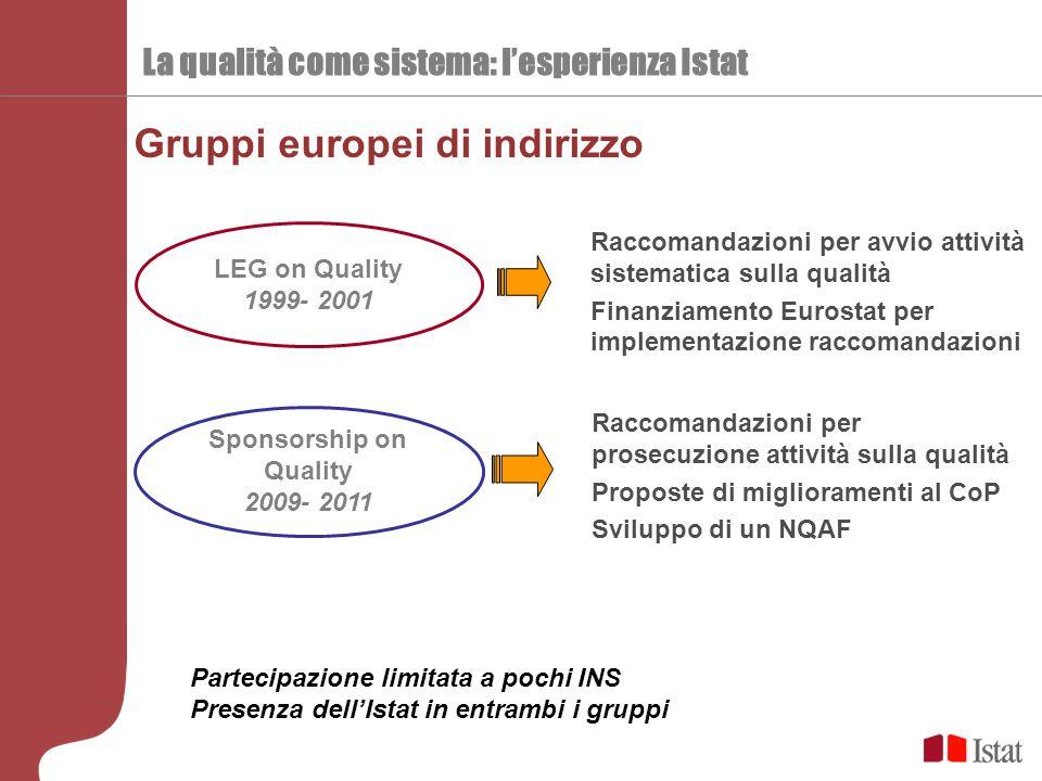 Gruppi europei di indirizzo LEG on Quality 1999- 2001 Sponsorship on Quality 2009- 2011 La qualità come sistema: l'esperienza Istat Raccomandazioni pe