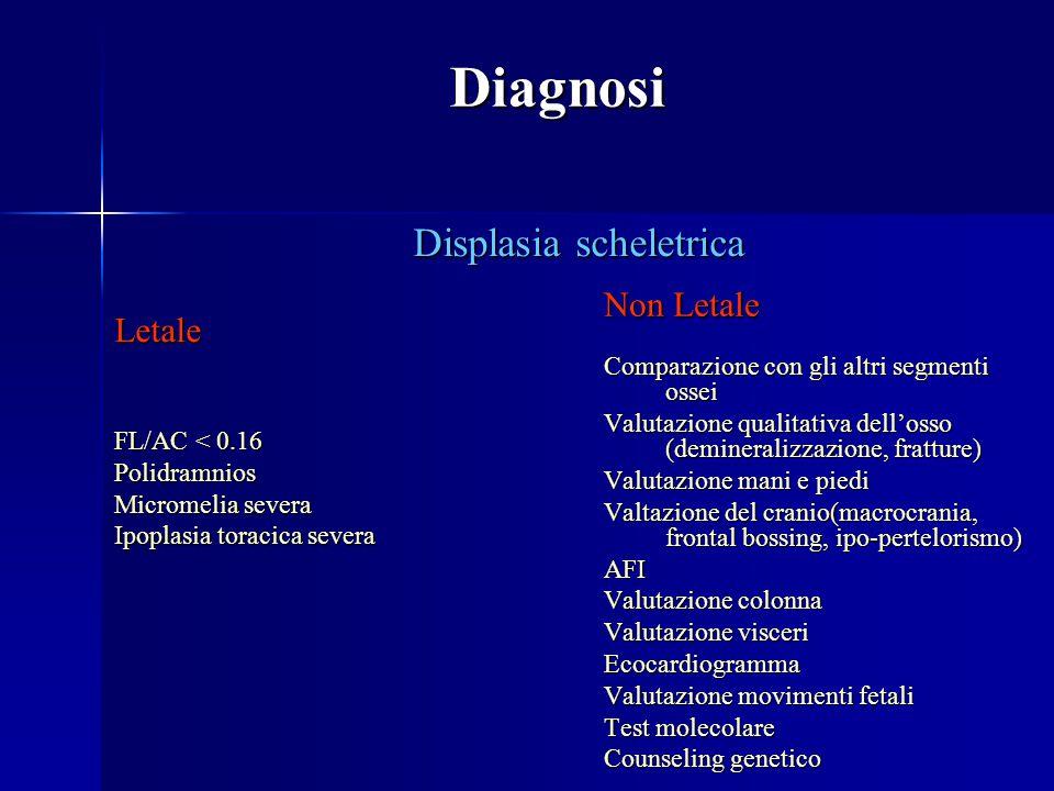 Diagnosi Displasia scheletrica Letale FL/AC < 0.16 Polidramnios Micromelia severa Ipoplasia toracica severa Non Letale Comparazione con gli altri segm