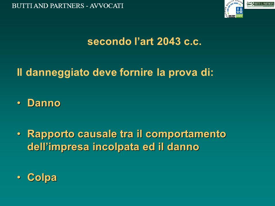 BUTTI AND PARTNERS - AVVOCATI secondo l'art 2043 c.c. Il danneggiato deve fornire la prova di: DannoDanno Rapporto causale tra il comportamento dell'i
