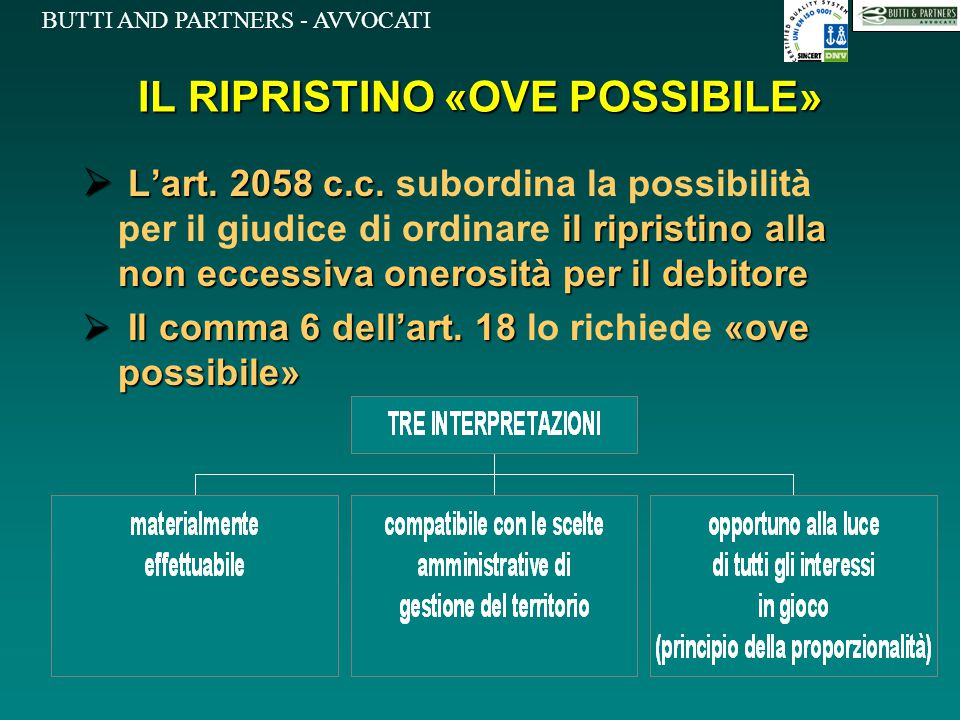 BUTTI AND PARTNERS - AVVOCATI IL RIPRISTINO «OVE POSSIBILE»  L'art. 2058 c.c. il ripristino alla non eccessiva onerosità per il debitore  L'art. 205
