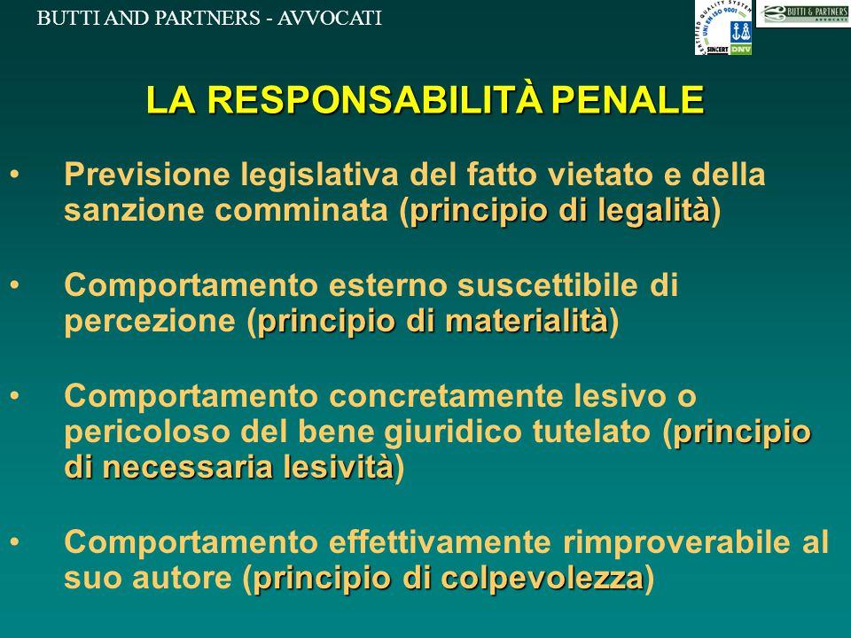 BUTTI AND PARTNERS - AVVOCATI LA RESPONSABILITÀ PENALE principio di legalitàPrevisione legislativa del fatto vietato e della sanzione comminata (princ