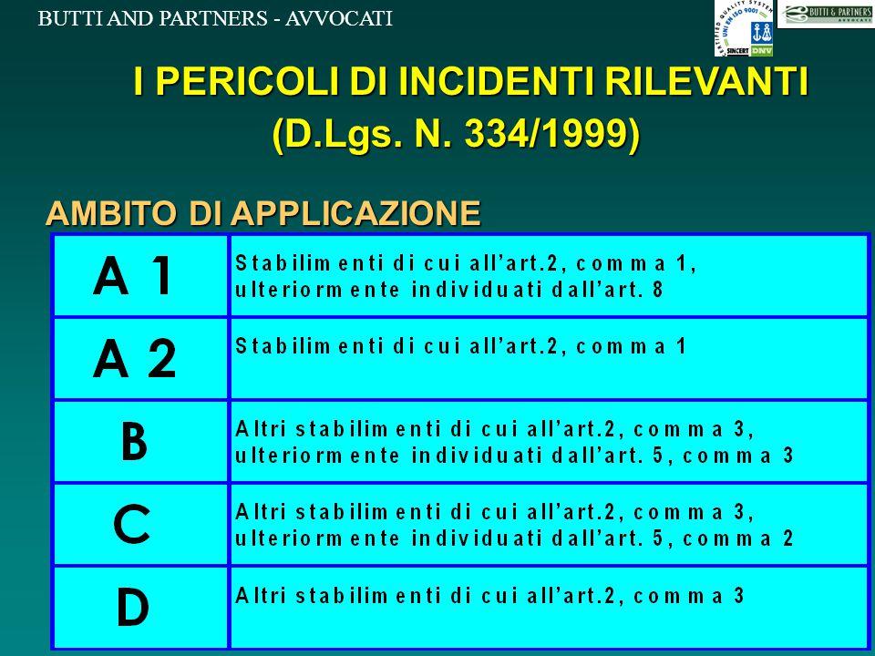 BUTTI AND PARTNERS - AVVOCATI I PERICOLI DI INCIDENTI RILEVANTI (D.Lgs. N. 334/1999) AMBITO DI APPLICAZIONE