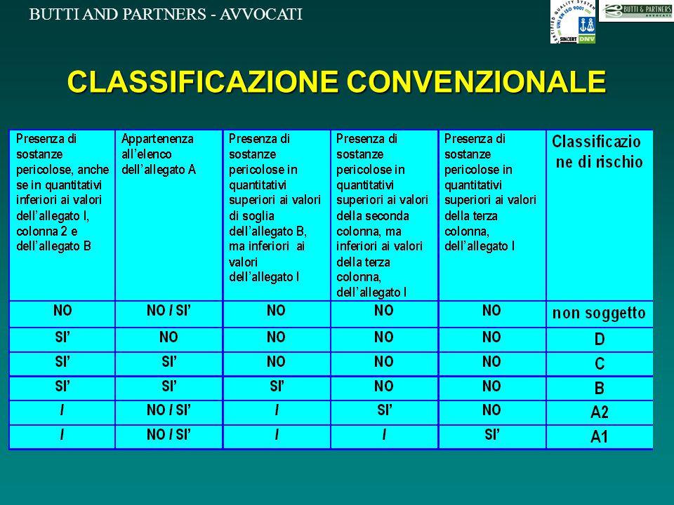 BUTTI AND PARTNERS - AVVOCATI CLASSIFICAZIONE CONVENZIONALE