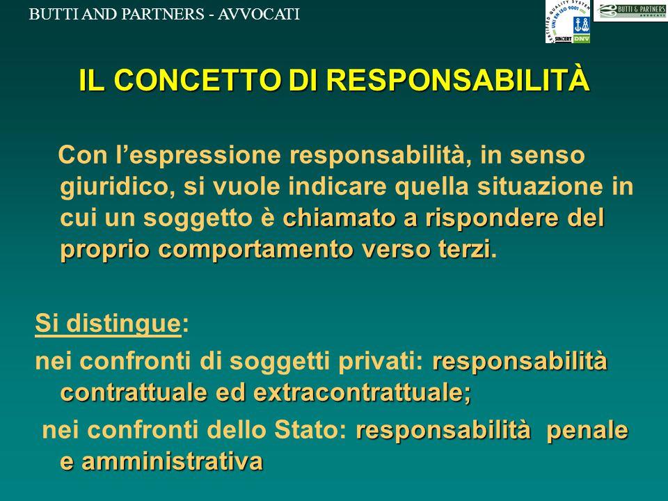 BUTTI AND PARTNERS - AVVOCATI PRESCRIZIONEPRESCRIZIONE OBLAZIONEOBLAZIONE CONTRAVVENZIONICONTRAVVENZIONI: PRESCRIZIONE BREVE (MAX 4 ANNI E MEZZO) DELITTIDELITTI: PRESCRIZIONE LUNGA, IN TALUNI CASI IMPRESCRITTIBILI (ES.