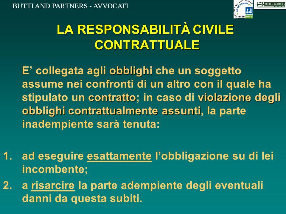 BUTTI AND PARTNERS - AVVOCATI I principi espressi sono contenuti nei seguenti articoli del codice civile: non esegue esattamente la prestazione dovuta risarcimento del danno  Art.