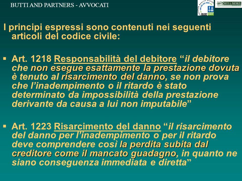 BUTTI AND PARTNERS - AVVOCATI I principi espressi sono contenuti nei seguenti articoli del codice civile: non esegue esattamente la prestazione dovuta