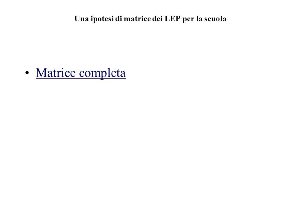 Una ipotesi di matrice dei LEP per la scuola Matrice completa