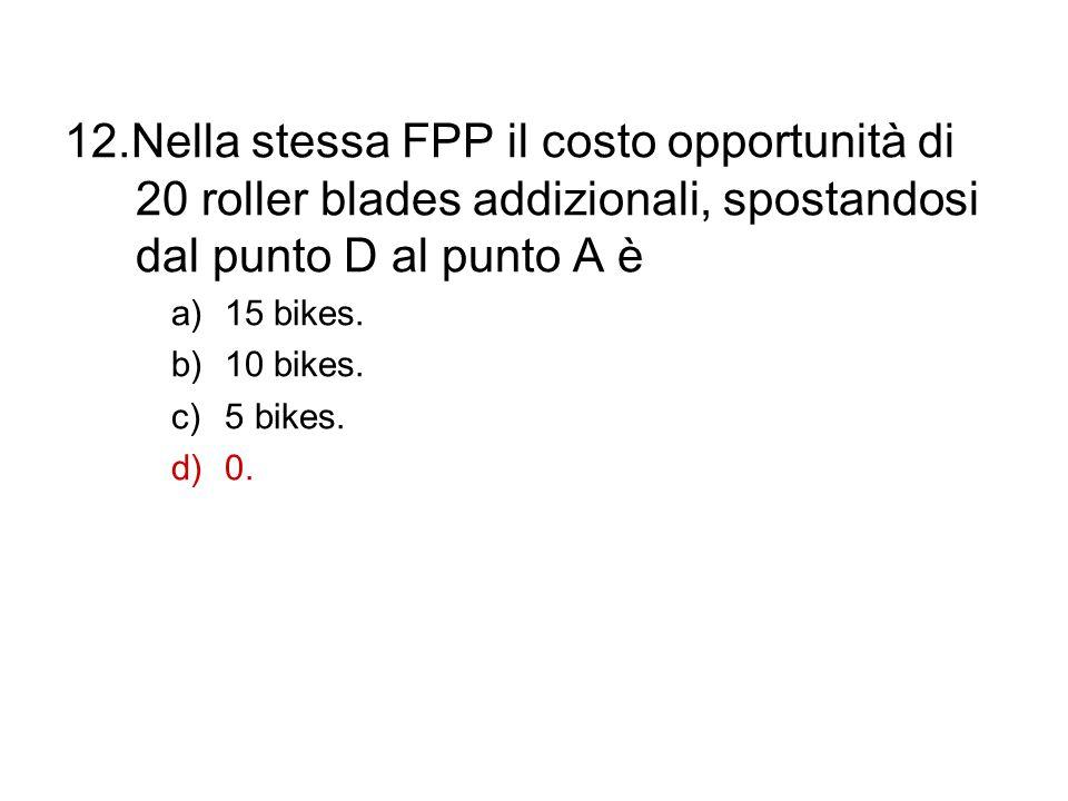 12.Nella stessa FPP il costo opportunità di 20 roller blades addizionali, spostandosi dal punto D al punto A è a)15 bikes. b)10 bikes. c)5 bikes. d)0.