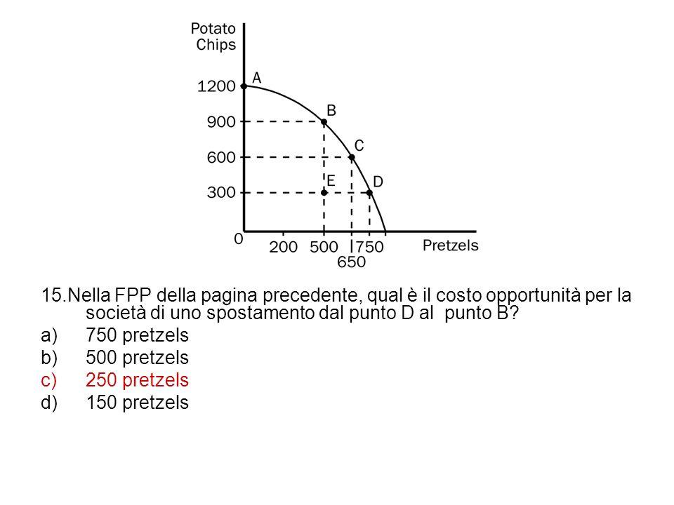 15.Nella FPP della pagina precedente, qual è il costo opportunità per la società di uno spostamento dal punto D al punto B? a)750 pretzels b)500 pretz