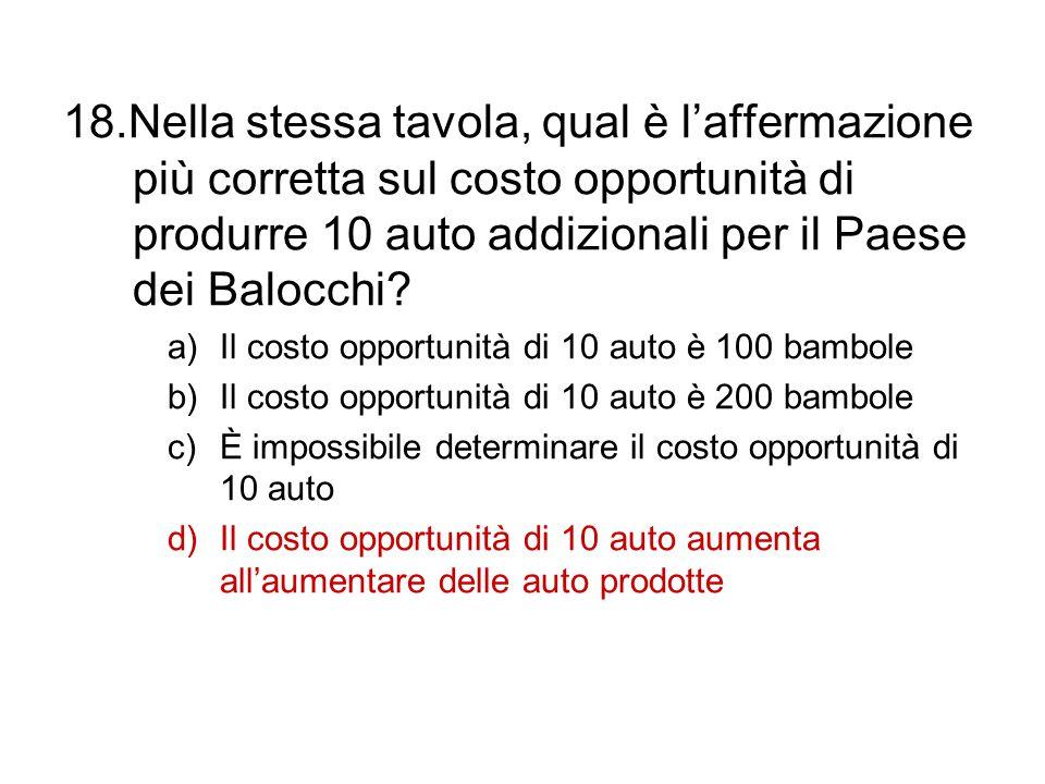 18.Nella stessa tavola, qual è l'affermazione più corretta sul costo opportunità di produrre 10 auto addizionali per il Paese dei Balocchi? a)Il costo