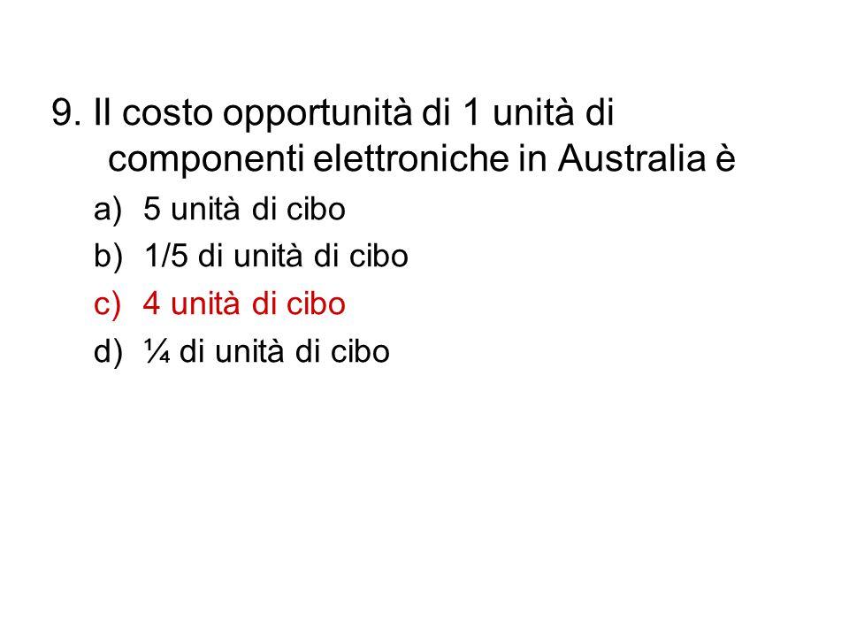 9. Il costo opportunità di 1 unità di componenti elettroniche in Australia è a)5 unità di cibo b)1/5 di unità di cibo c)4 unità di cibo d)¼ di unità d