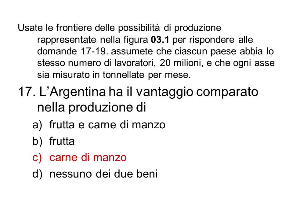 Usate le frontiere delle possibilità di produzione rappresentate nella figura 03.1 per rispondere alle domande 17-19. assumete che ciascun paese abbia