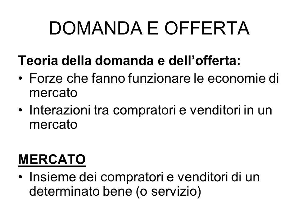 DOMANDA E OFFERTA Teoria della domanda e dell'offerta: Forze che fanno funzionare le economie di mercato Interazioni tra compratori e venditori in un