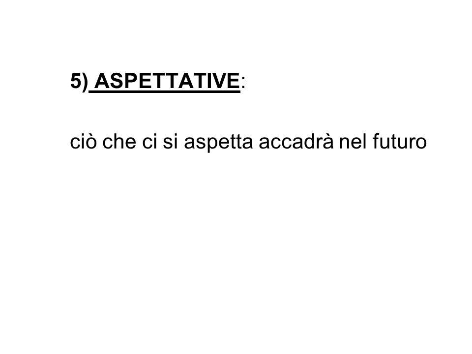 5) ASPETTATIVE: ciò che ci si aspetta accadrà nel futuro