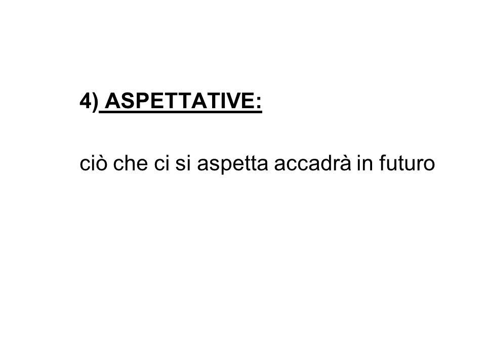 4) ASPETTATIVE: ciò che ci si aspetta accadrà in futuro