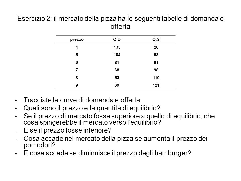 Esercizio 2: il mercato della pizza ha le seguenti tabelle di domanda e offerta prezzoQ.DQ.S 413526 510453 681 76898 853110 939121 -Tracciate le curve