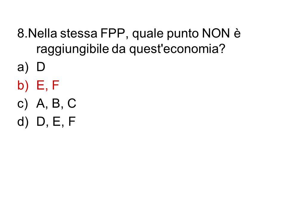 8.Nella stessa FPP, quale punto NON è raggiungibile da quest'economia? a)D b)E, F c)A, B, C d)D, E, F