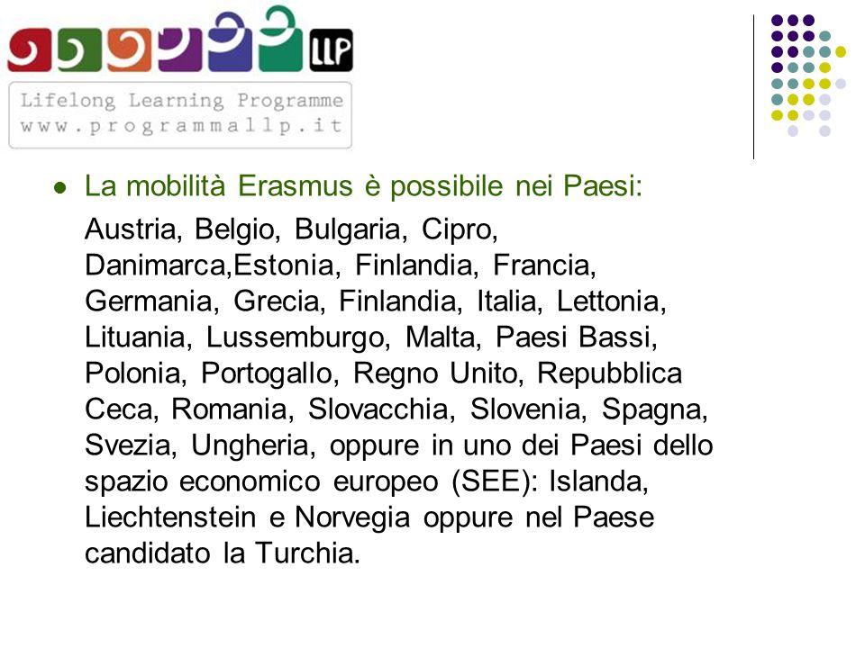 L'esperienza di maggio 2009 di Erasmus Staff Training allo Iuav lo scorso giugno è stata segnalata come best practice ne: Lavoriamo insieme! dell'Agenzia Nazionale LLP Italia http://www.programmallp.it/box_contenuto.php?id_cnt=850&id_from=66 Bologna Promoters.