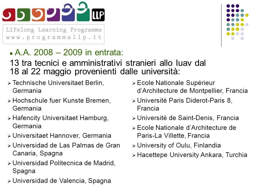 A.A. 2008 – 2009 in entrata: 13 tra tecnici e amministrativi stranieri allo Iuav dal 18 al 22 maggio provenienti dalle università:  Technische Univer