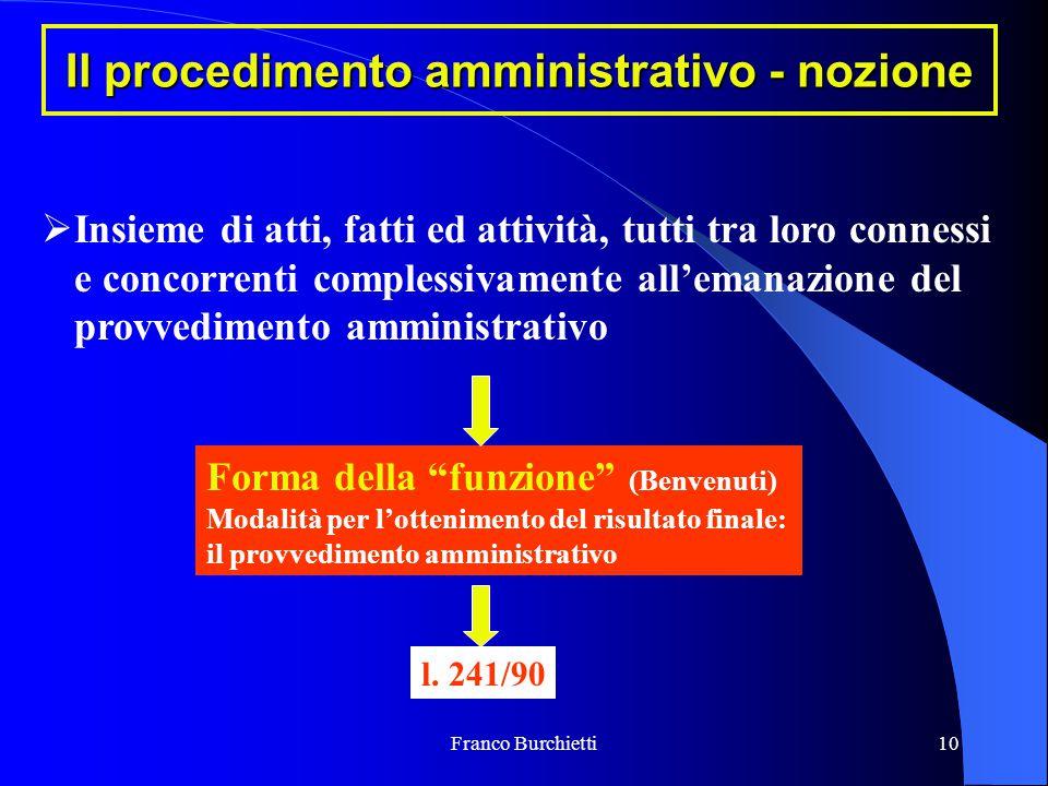 Franco Burchietti10 Il procedimento amministrativo - nozione  Insieme di atti, fatti ed attività, tutti tra loro connessi e concorrenti complessivame