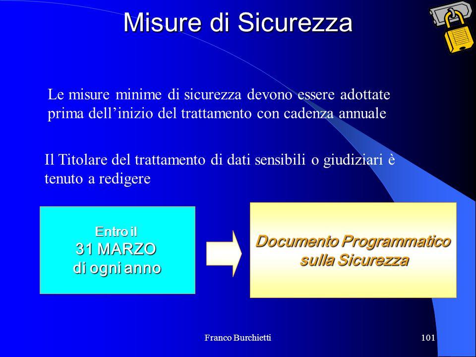 Franco Burchietti101 Misure di Sicurezza Entro il 31 MARZO di ogni anno Documento Programmatico sulla Sicurezza Il Titolare del trattamento di dati se