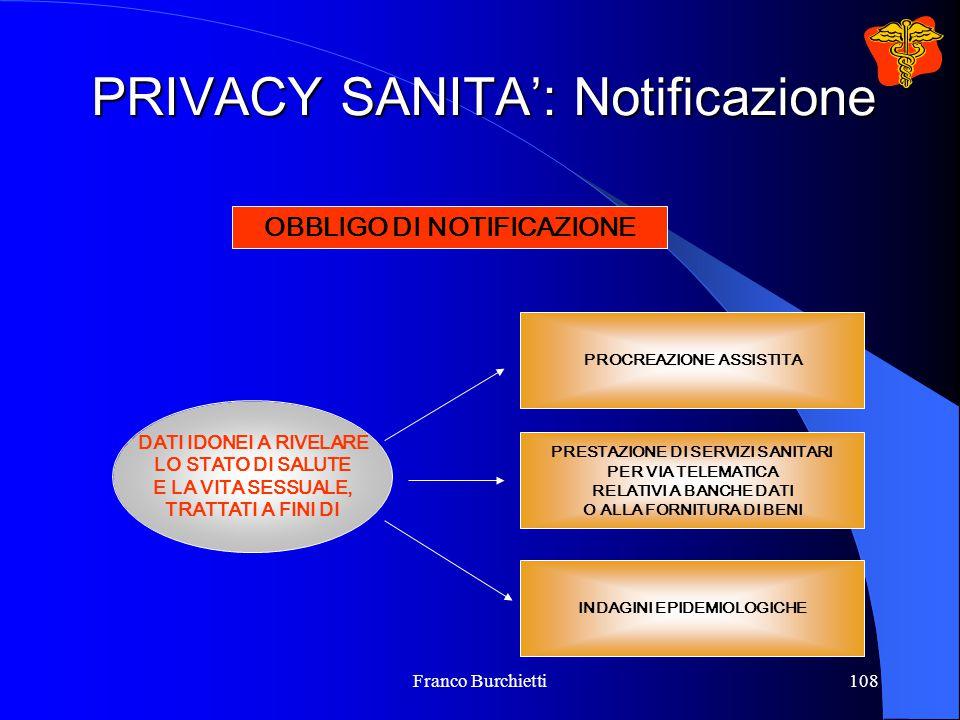 Franco Burchietti108 PRIVACY SANITA': Notificazione DATI IDONEI A RIVELARE LO STATO DI SALUTE E LA VITA SESSUALE, TRATTATI A FINI DI PROCREAZIONE ASSI