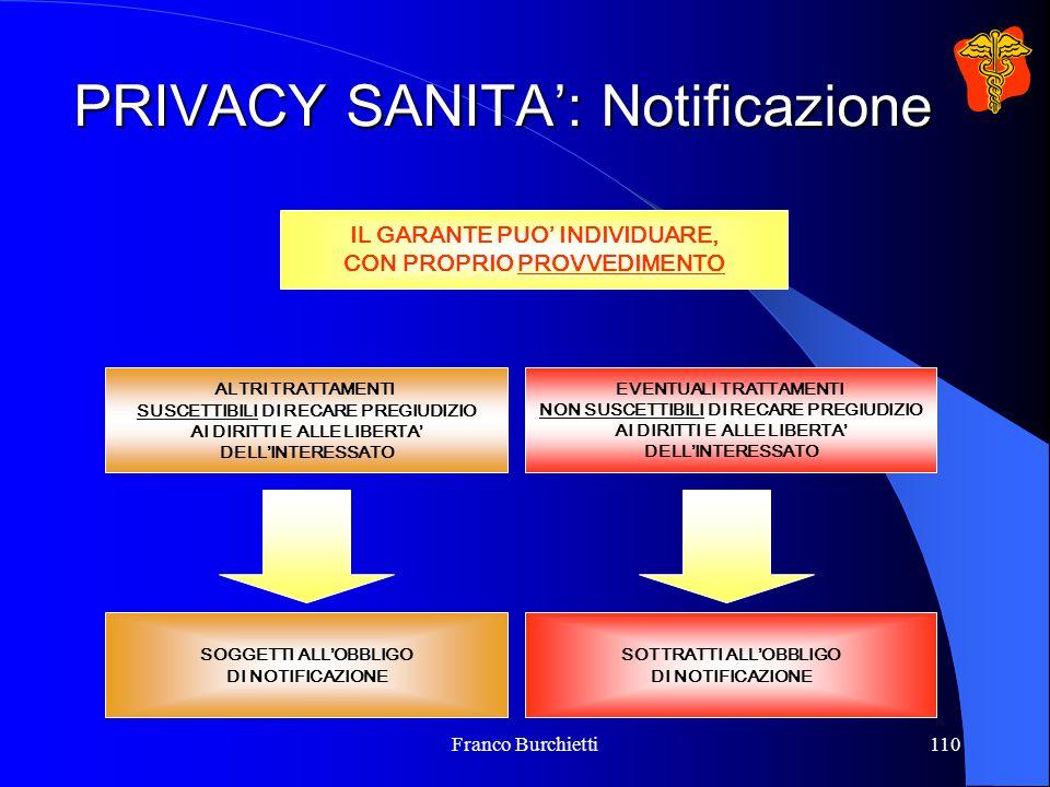 Franco Burchietti110 PRIVACY SANITA': Notificazione IL GARANTE PUO' INDIVIDUARE, CON PROPRIO PROVVEDIMENTO ALTRI TRATTAMENTI SUSCETTIBILI DI RECARE PR