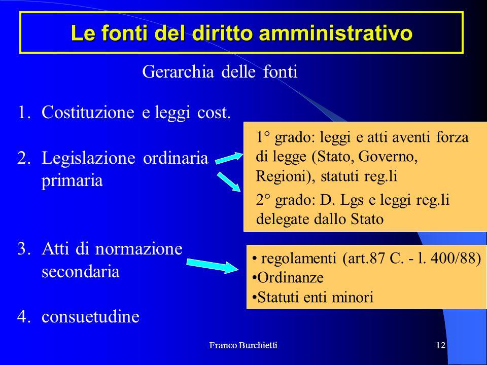 Franco Burchietti12 Le fonti del diritto amministrativo Gerarchia delle fonti 1.Costituzione e leggi cost. 2.Legislazione ordinaria primaria 3.Atti di