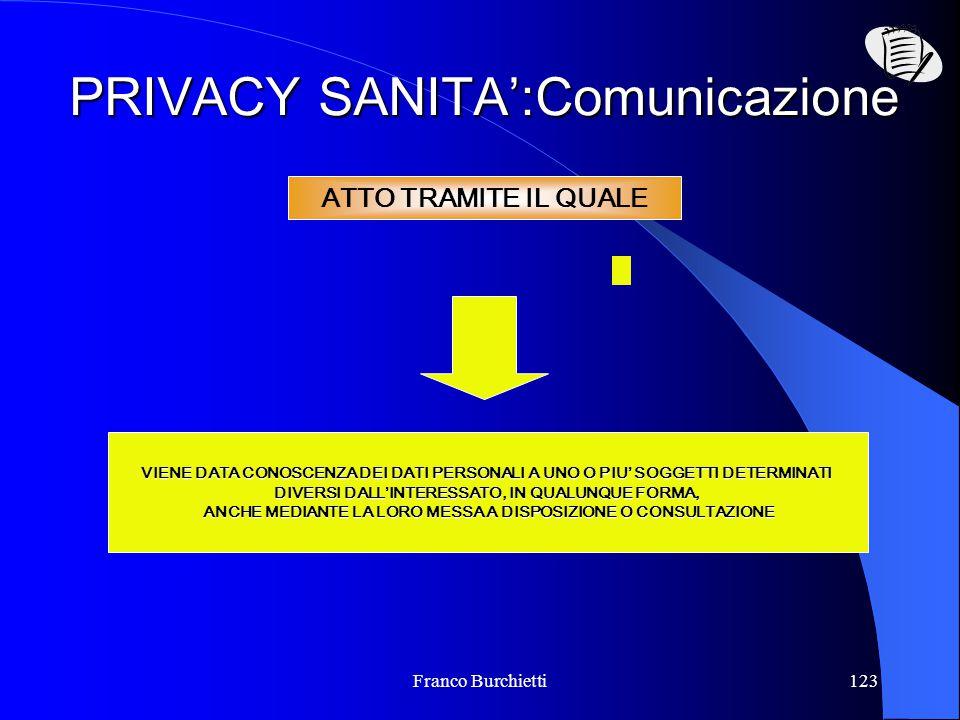 Franco Burchietti123 PRIVACY SANITA':Comunicazione VIENE DATA CONOSCENZA DEI DATI PERSONALI A UNO O PIU' SOGGETTI DETERMINATI DIVERSI DALL'INTERESSATO