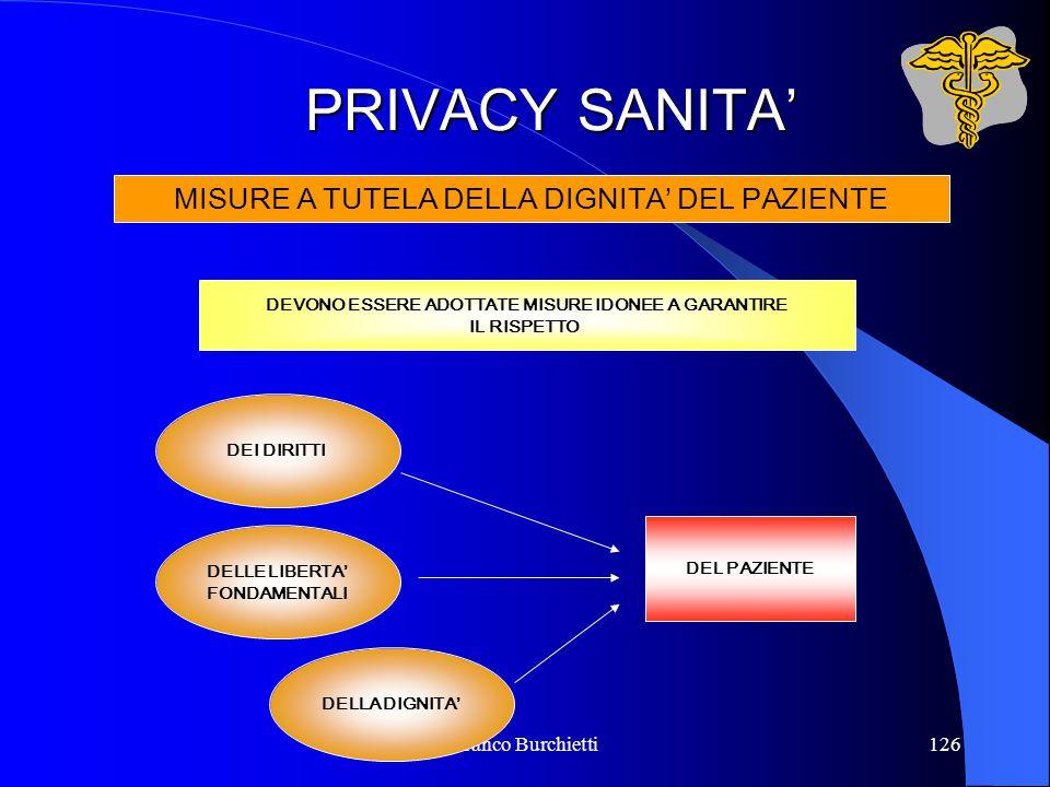 Franco Burchietti126 PRIVACY SANITA' DEI DIRITTI DELLE LIBERTA' FONDAMENTALI DELLA DIGNITA' DEL PAZIENTE DEVONO ESSERE ADOTTATE MISURE IDONEE A GARANT
